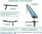 Транспортер навозоудаления ТСН-2Б