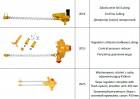 Регулятор давления воды (производитель Lubing - Германия)