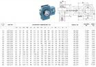Корпусные подшипниковые узлы серии UCT - Превью изображения 2