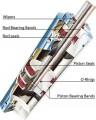 Продам гидронасосы Bosch, Casappa, Parker, Vivoil на погрузчики