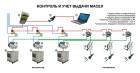 Система дозирования моторного масла - Превью изображения 4