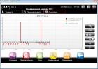 Система мониторинга и диспетчеризации холодильных камер.