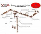 ПВХ водосточная система ProAqua компании Budmat